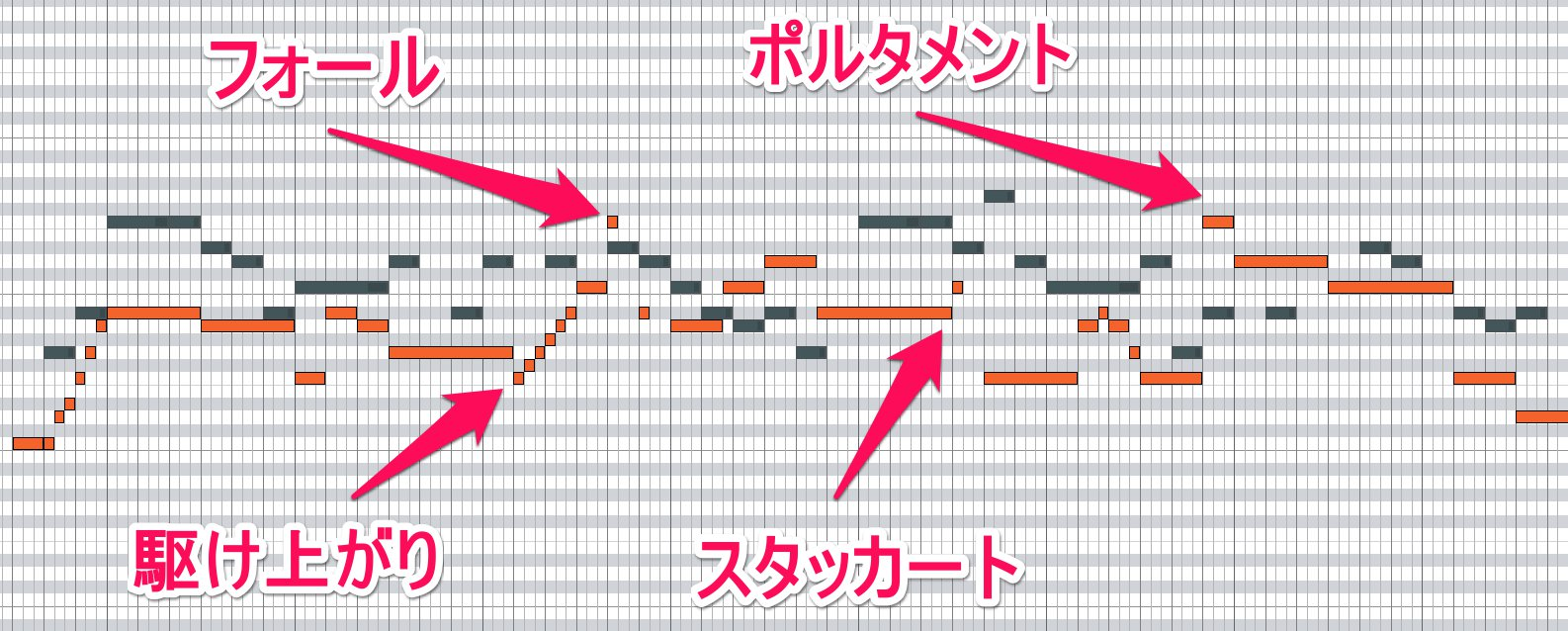軽やかSt_2