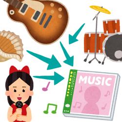 【音楽用語】ミックスとは。やり方や機材をざっくり説明します。