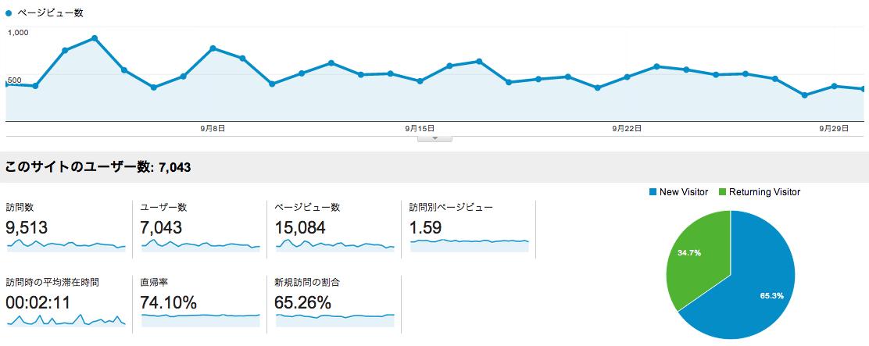 スクリーンショット 2013-10-01 5.52.39 (mini)